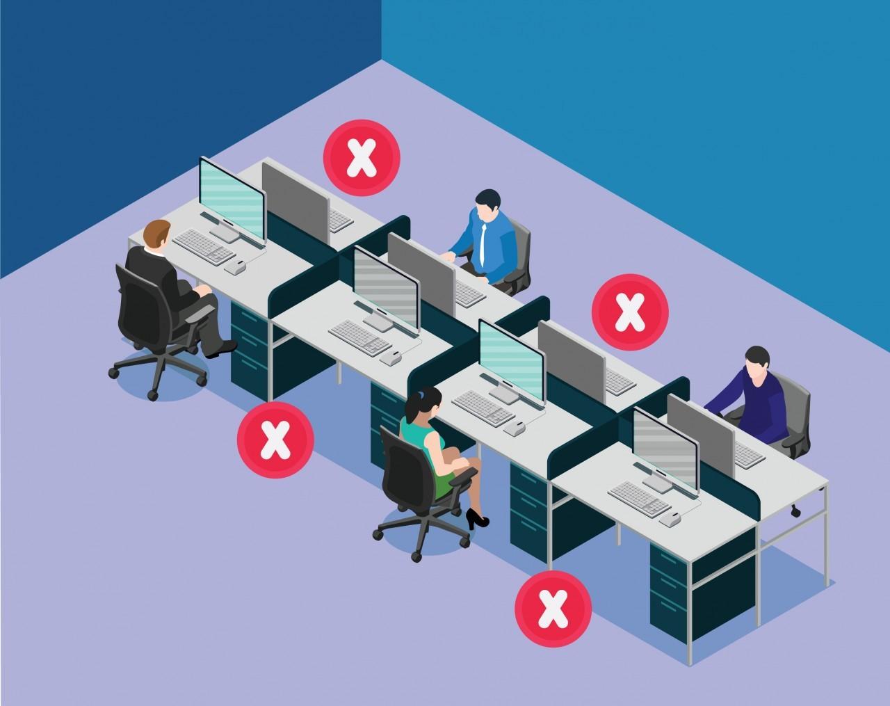 Anderhalve meter afstand houden op kantoor door werkplekken buiten werking te stellen